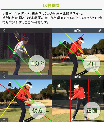 比較機能 比較ボタンを押すと、横向きに2つの動画を比較できます。撮影した動画とお手本動画の全てから選択できるので、お好きな組み合わせで分析することが可能です。